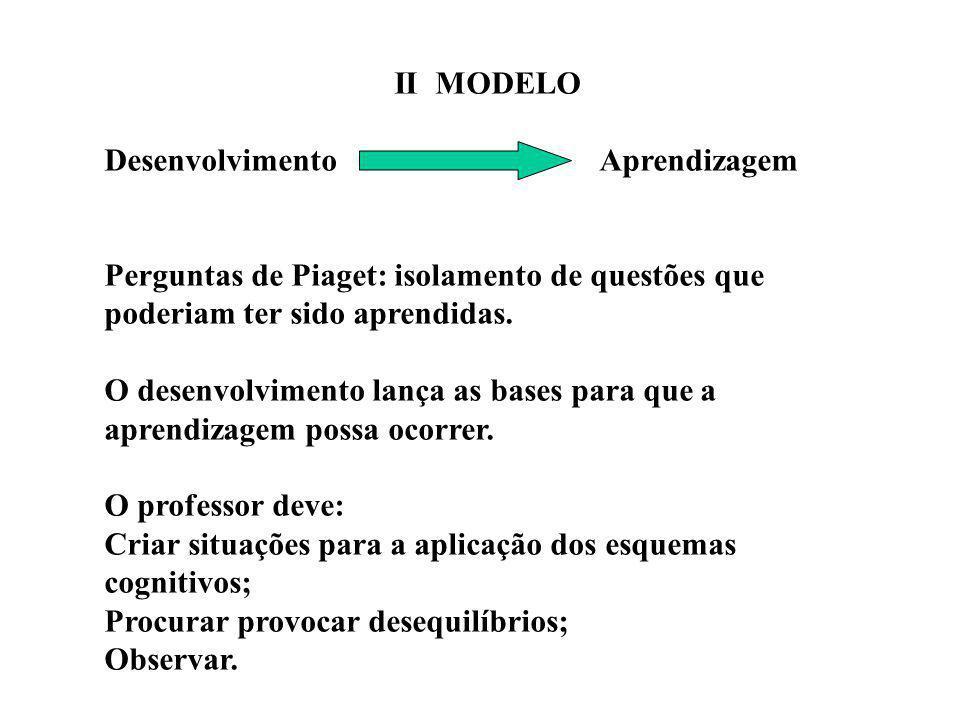 II MODELO Desenvolvimento Aprendizagem.