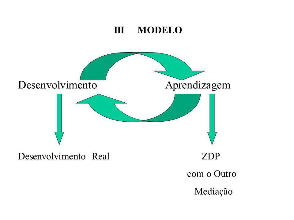 Desenvolvimento Aprendizagem