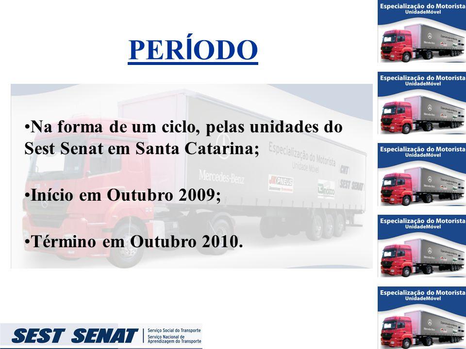 PERÍODO Na forma de um ciclo, pelas unidades do Sest Senat em Santa Catarina; Início em Outubro 2009;