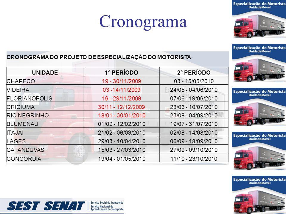 Cronograma CRONOGRAMA DO PROJETO DE ESPECIALIZAÇÃO DO MOTORISTA
