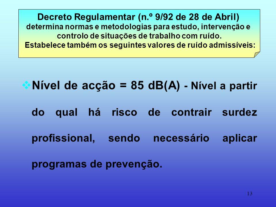 Decreto Regulamentar (n