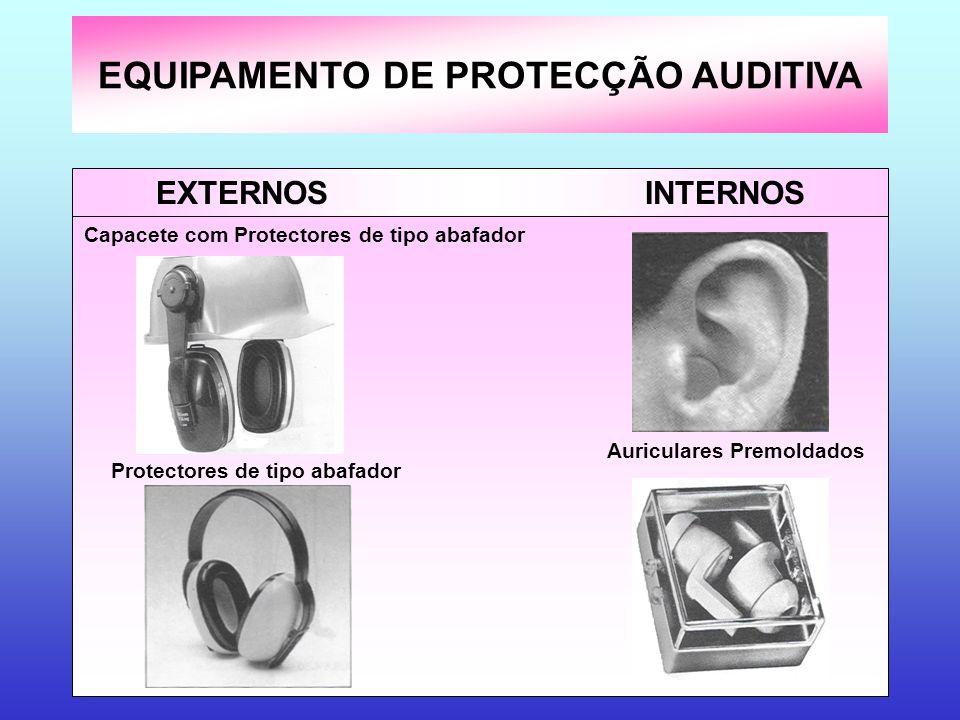 EQUIPAMENTO DE PROTECÇÃO AUDITIVA