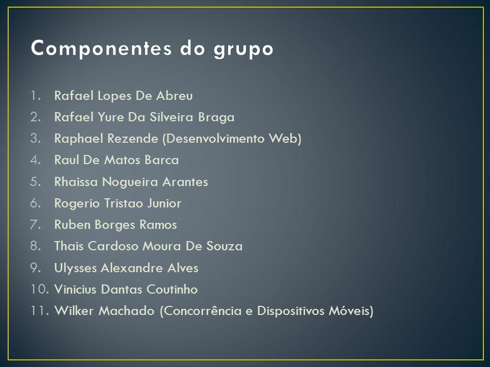 Componentes do grupo Rafael Lopes De Abreu
