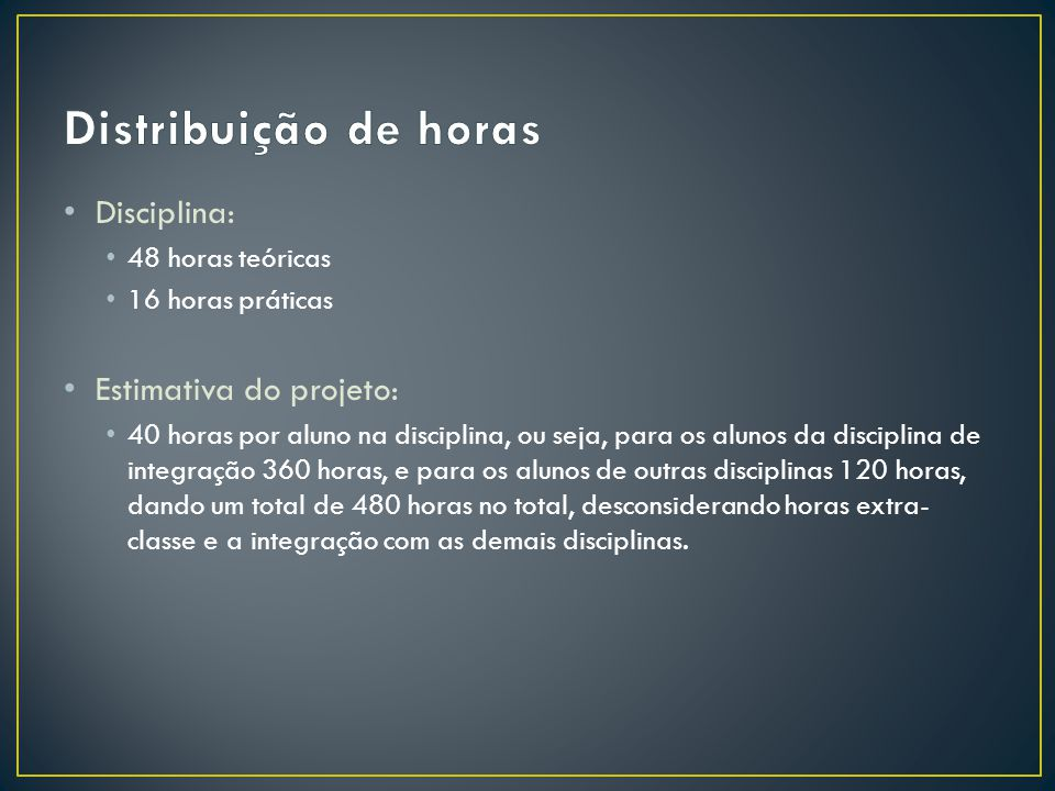 Distribuição de horas Disciplina: Estimativa do projeto:
