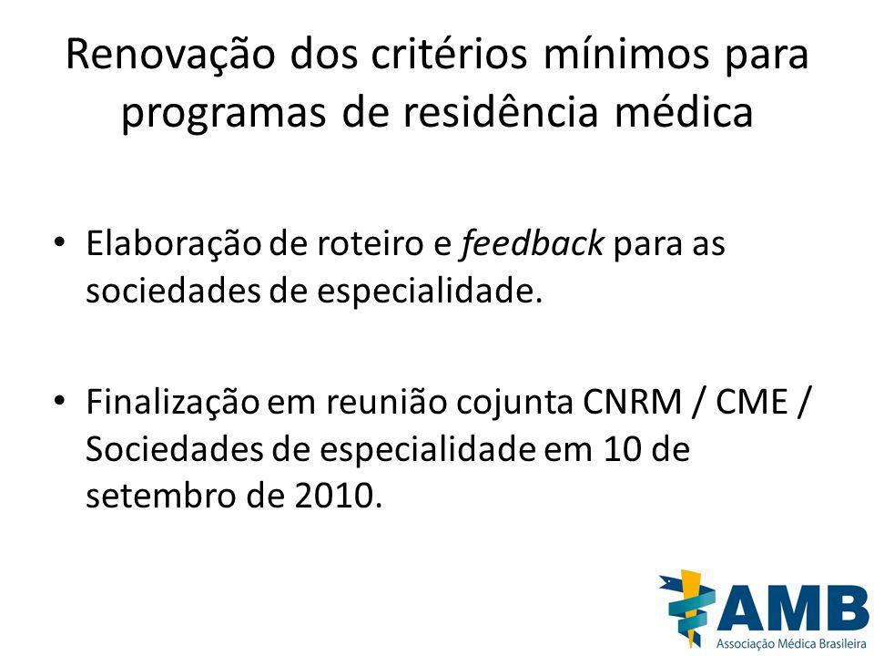 Renovação dos critérios mínimos para programas de residência médica