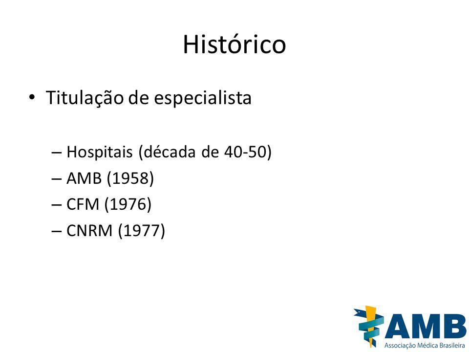 Histórico Titulação de especialista Hospitais (década de 40-50)