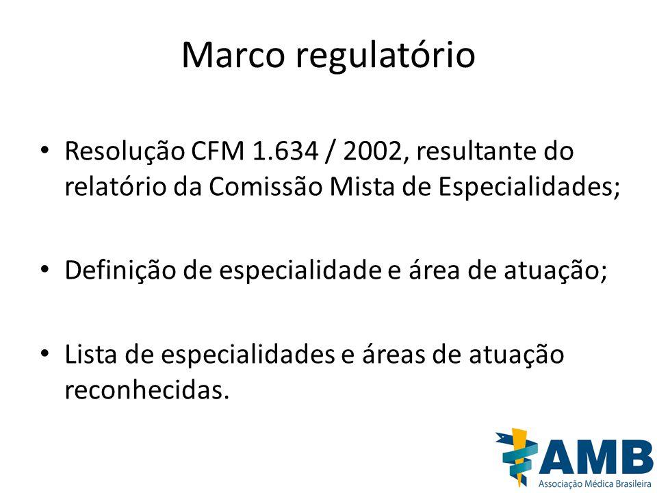 Marco regulatório Resolução CFM 1.634 / 2002, resultante do relatório da Comissão Mista de Especialidades;