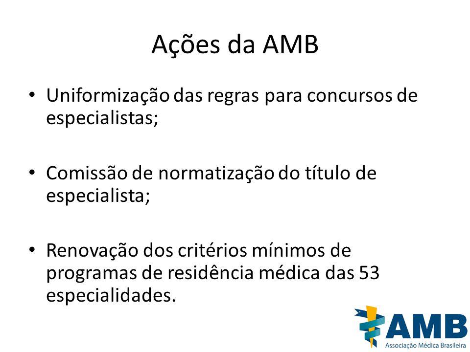 Ações da AMB Uniformização das regras para concursos de especialistas;