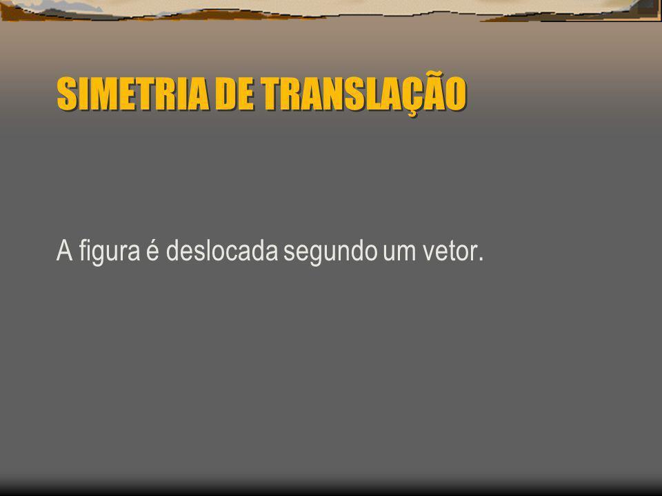 SIMETRIA DE TRANSLAÇÃO