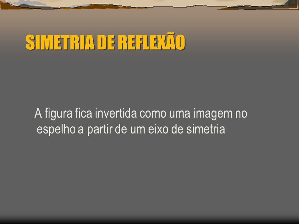 SIMETRIA DE REFLEXÃO A figura fica invertida como uma imagem no espelho a partir de um eixo de simetria.