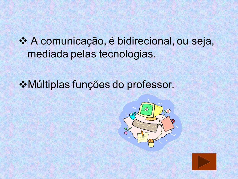 A comunicação, é bidirecional, ou seja, mediada pelas tecnologias.