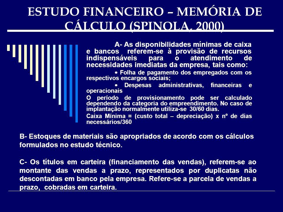 ESTUDO FINANCEIRO – MEMÓRIA DE CÁLCULO (SPINOLA, 2000)