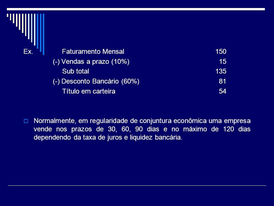 Ex. Faturamento Mensal 150 (-) Vendas a prazo (10%) 15. Sub total 135. (-) Desconto Bancário (60%) 81.