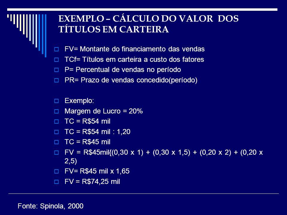 EXEMPLO – CÁLCULO DO VALOR DOS TÍTULOS EM CARTEIRA