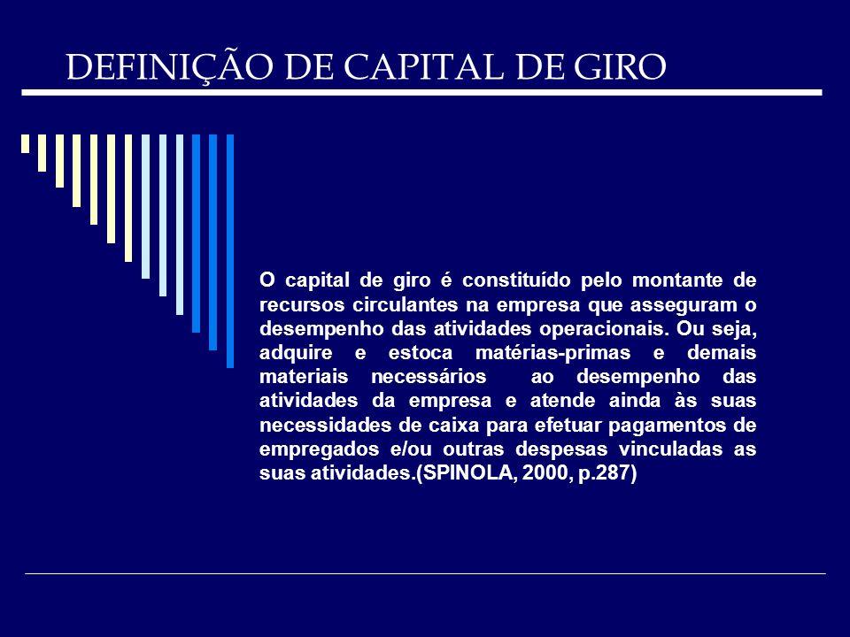 DEFINIÇÃO DE CAPITAL DE GIRO
