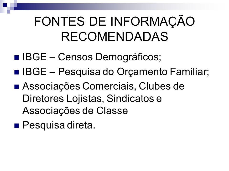 FONTES DE INFORMAÇÃO RECOMENDADAS