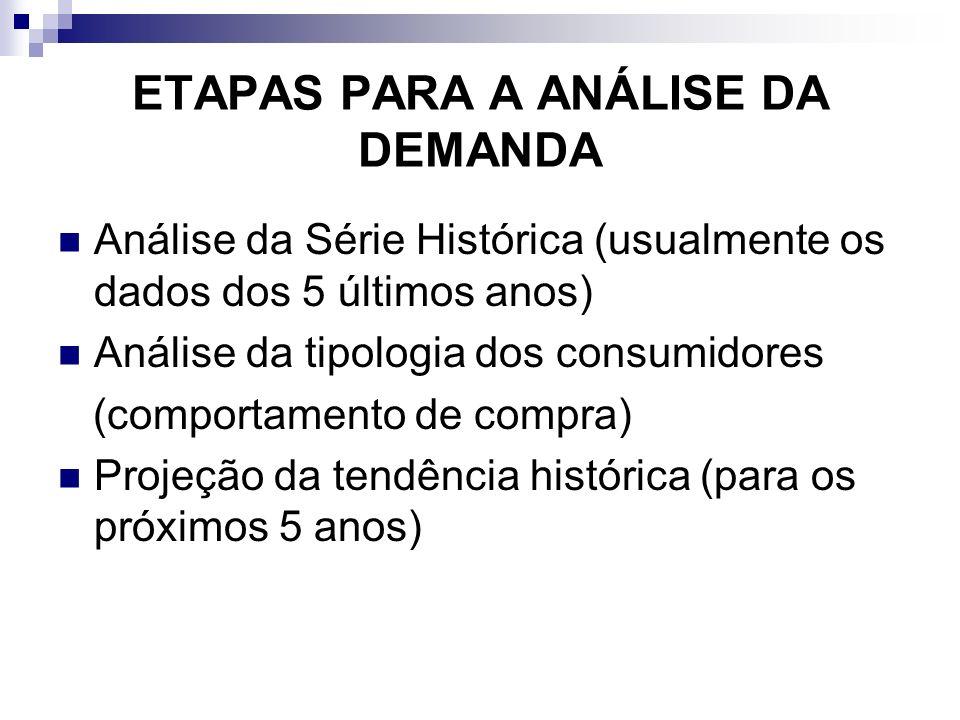 ETAPAS PARA A ANÁLISE DA DEMANDA
