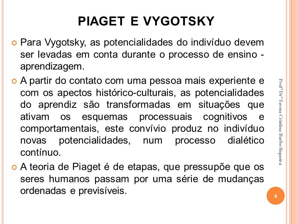 PIAGET E VYGOTSKY Para Vygotsky, as potencialidades do indivíduo devem ser levadas em conta durante o processo de ensino - aprendizagem.