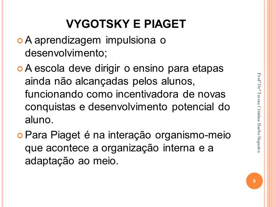 VYGOTSKY E PIAGET A aprendizagem impulsiona o desenvolvimento;