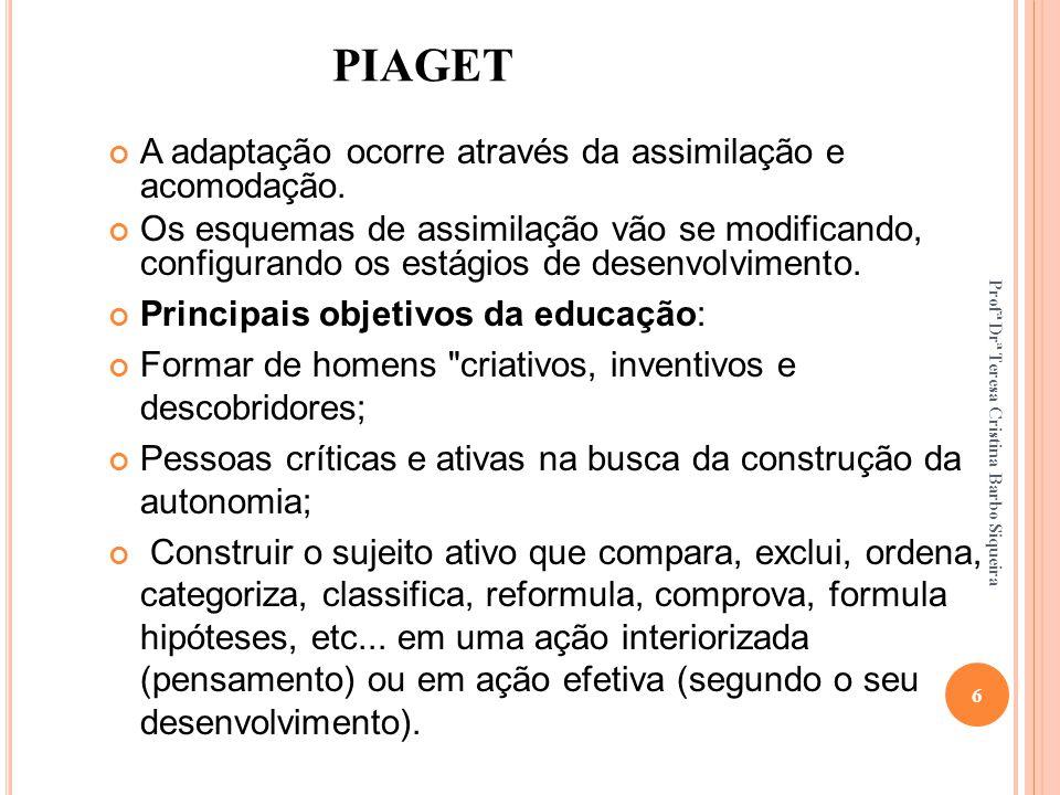 PIAGET A adaptação ocorre através da assimilação e acomodação.