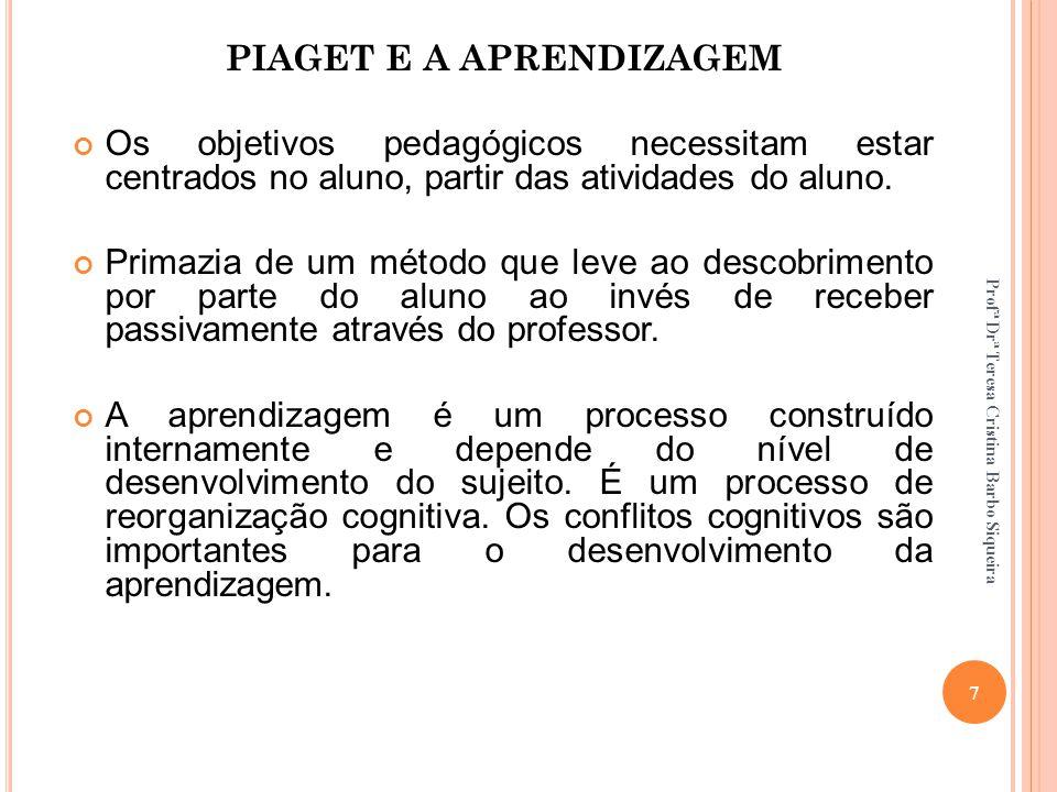 Piaget E a aprendizagem
