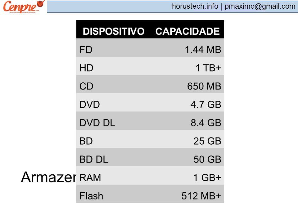 Armazenamento DISPOSITIVO CAPACIDADE FD 1.44 MB HD 1 TB+ CD 650 MB DVD