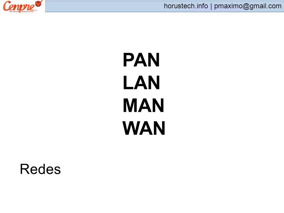 PAN LAN MAN WAN Redes
