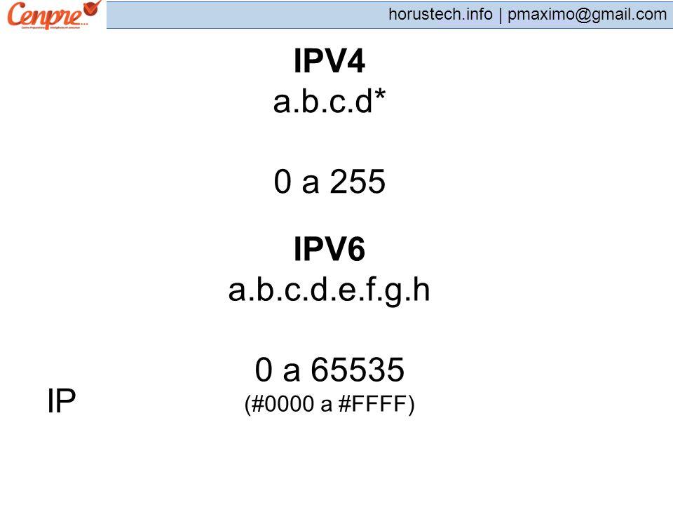 IPV4 a.b.c.d* 0 a 255 IPV6 a.b.c.d.e.f.g.h 0 a 65535 IP