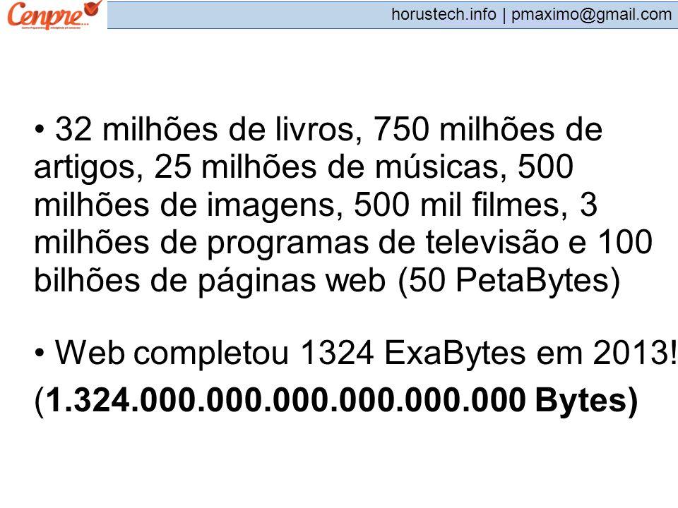 32 milhões de livros, 750 milhões de artigos, 25 milhões de músicas, 500
