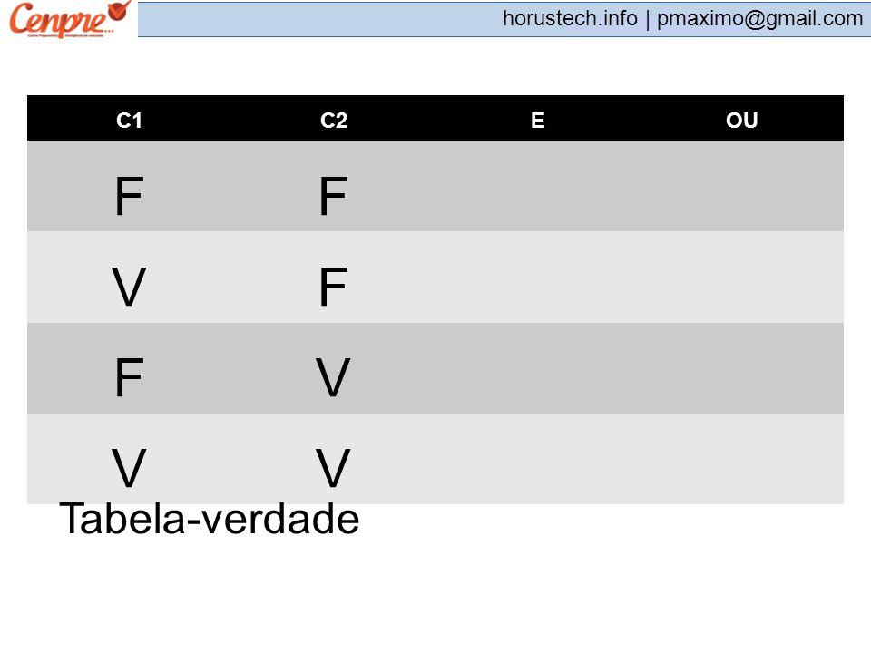 C1 C2 E OU F V Tabela-verdade