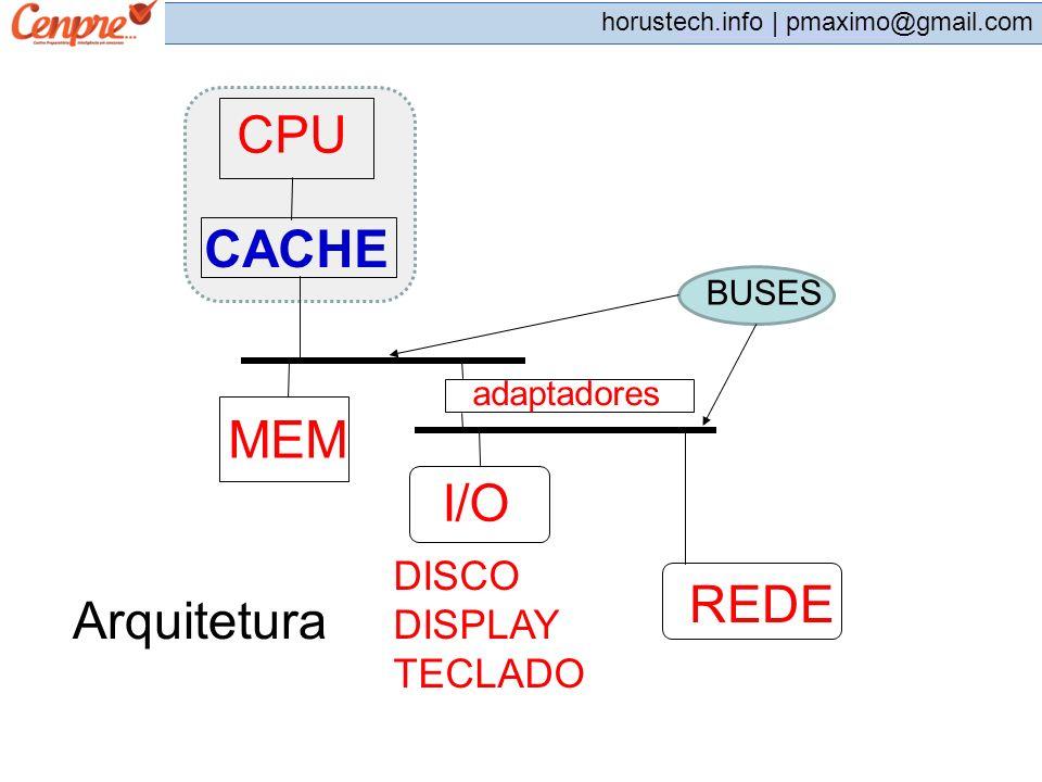 CPU CACHE MEM I/O REDE Arquitetura DISCO DISPLAY TECLADO BUSES
