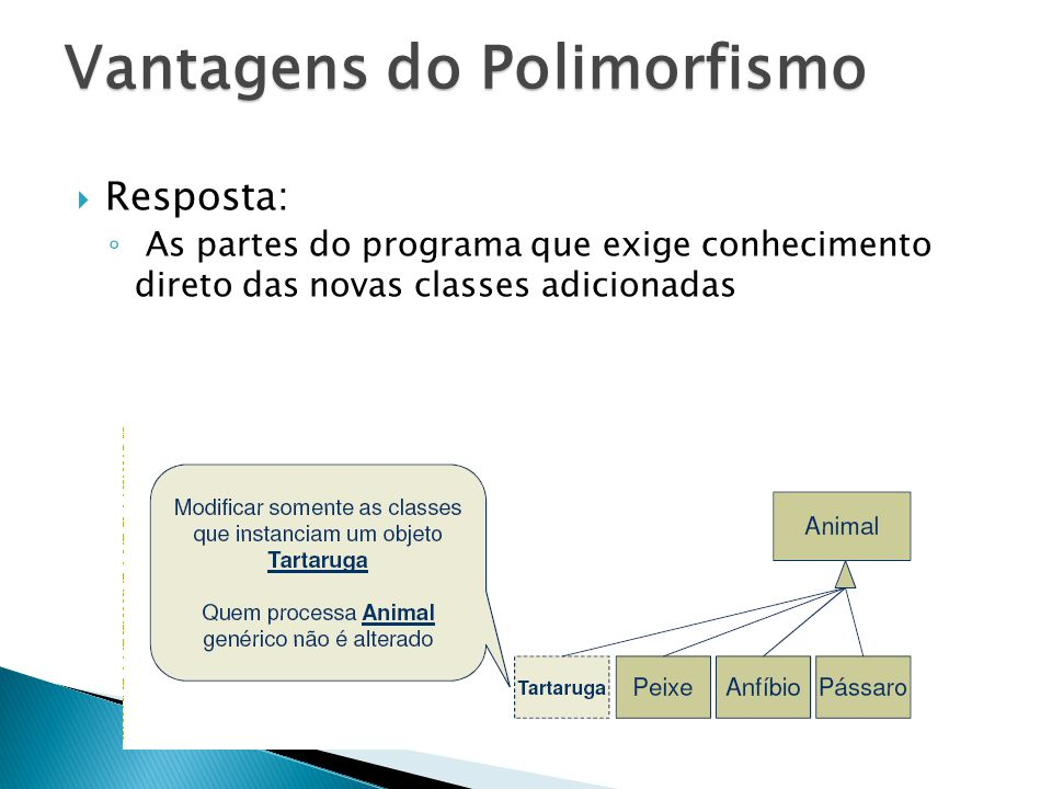 Vantagens do Polimorfismo