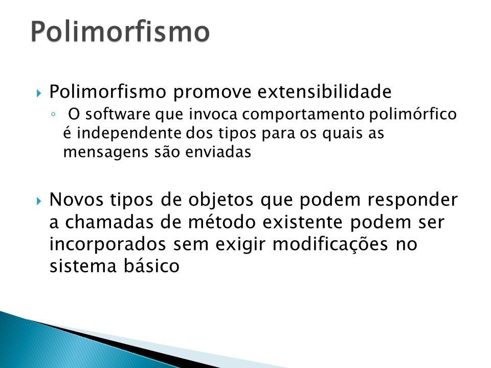 Polimorfismo Polimorfismo promove extensibilidade