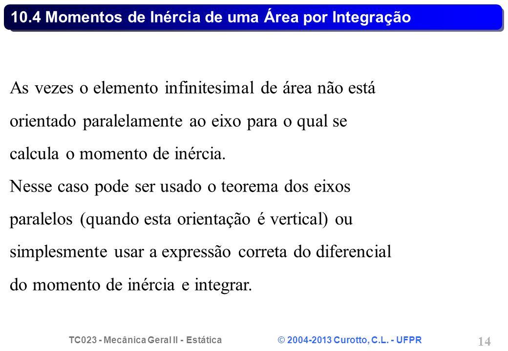 10.4 Momentos de Inércia de uma Área por Integração