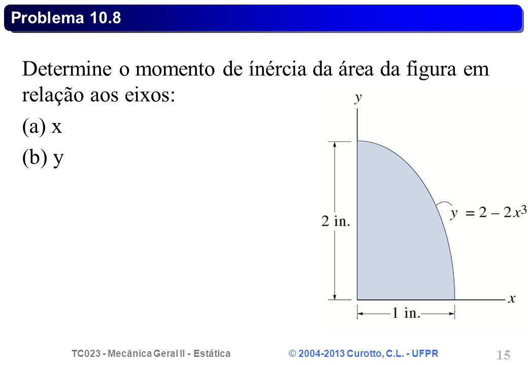 Determine o momento de ínércia da área da figura em relação aos eixos: