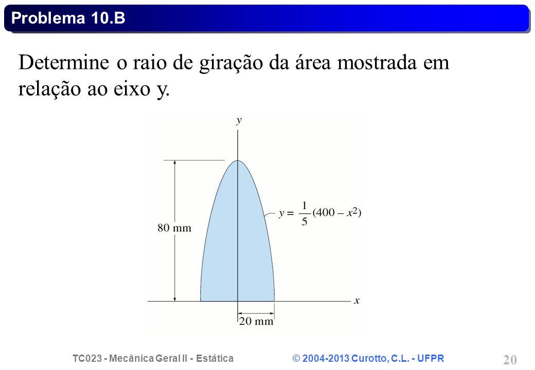 Determine o raio de giração da área mostrada em relação ao eixo y.