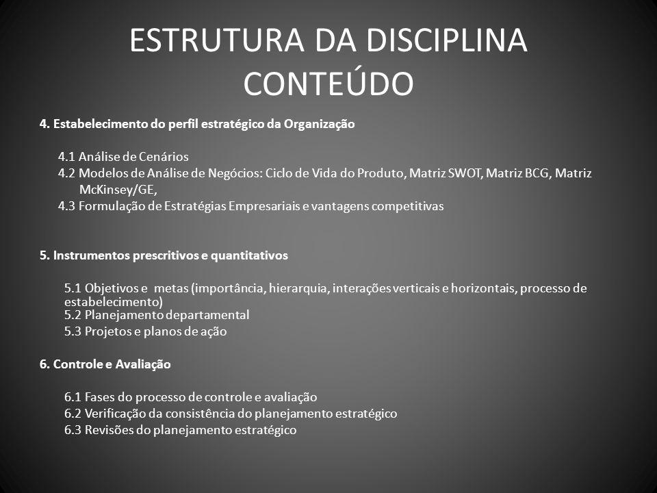 ESTRUTURA DA DISCIPLINA CONTEÚDO