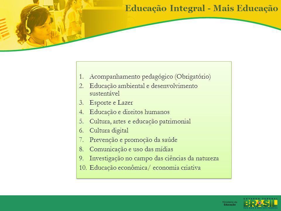 Educação Integral - Mais Educação