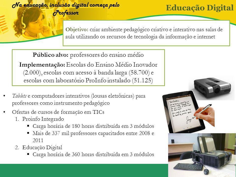 Educação Digital Na educação, inclusão digital começa pelo Professor