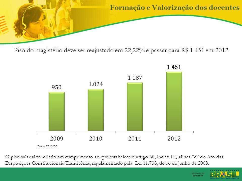 Formação e Valorização dos docentes