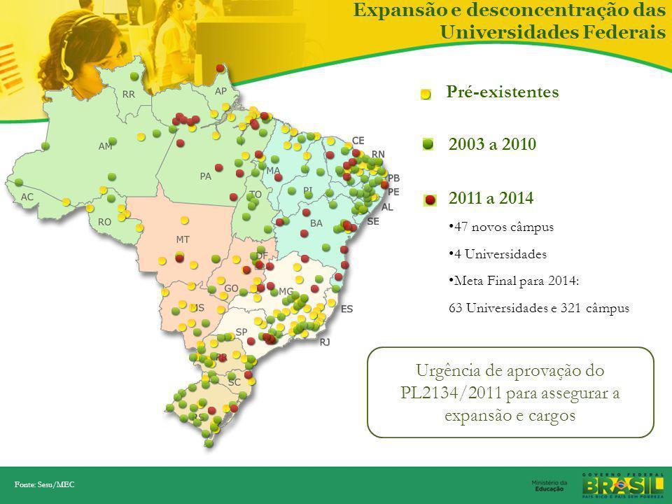 Expansão e desconcentração das Universidades Federais