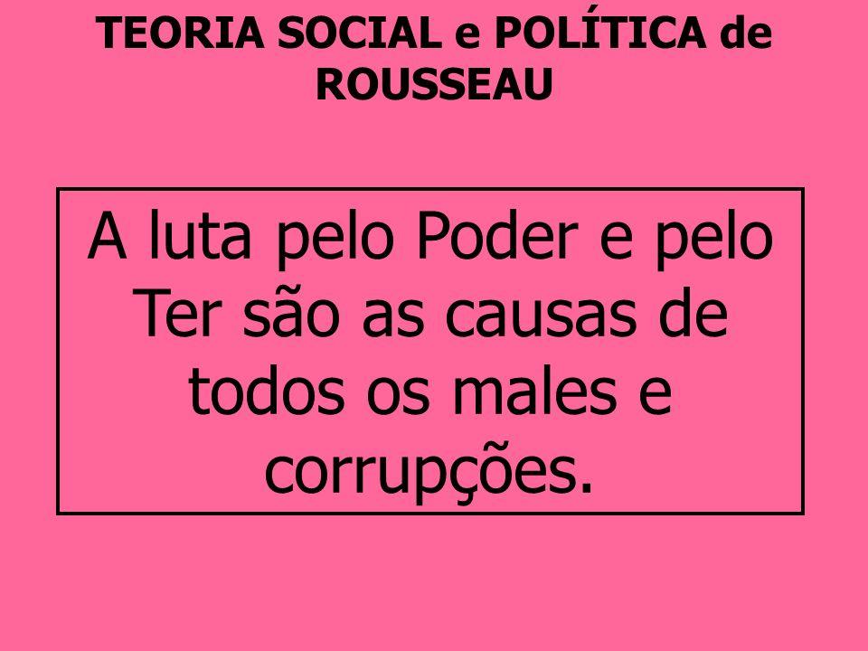 TEORIA SOCIAL e POLÍTICA de ROUSSEAU