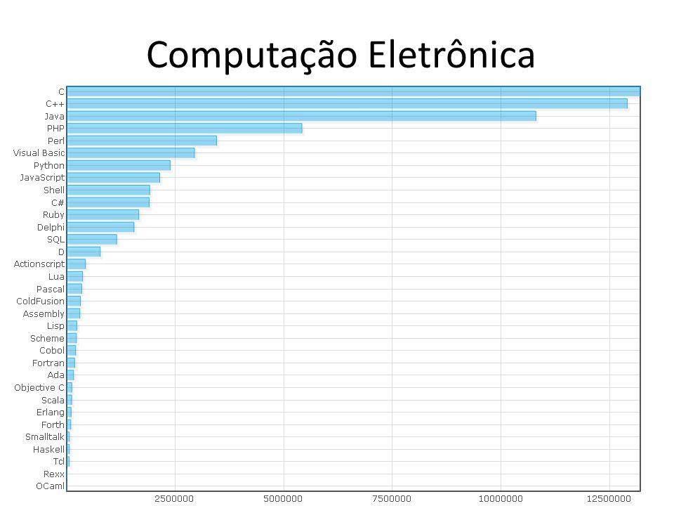 Computação Eletrônica