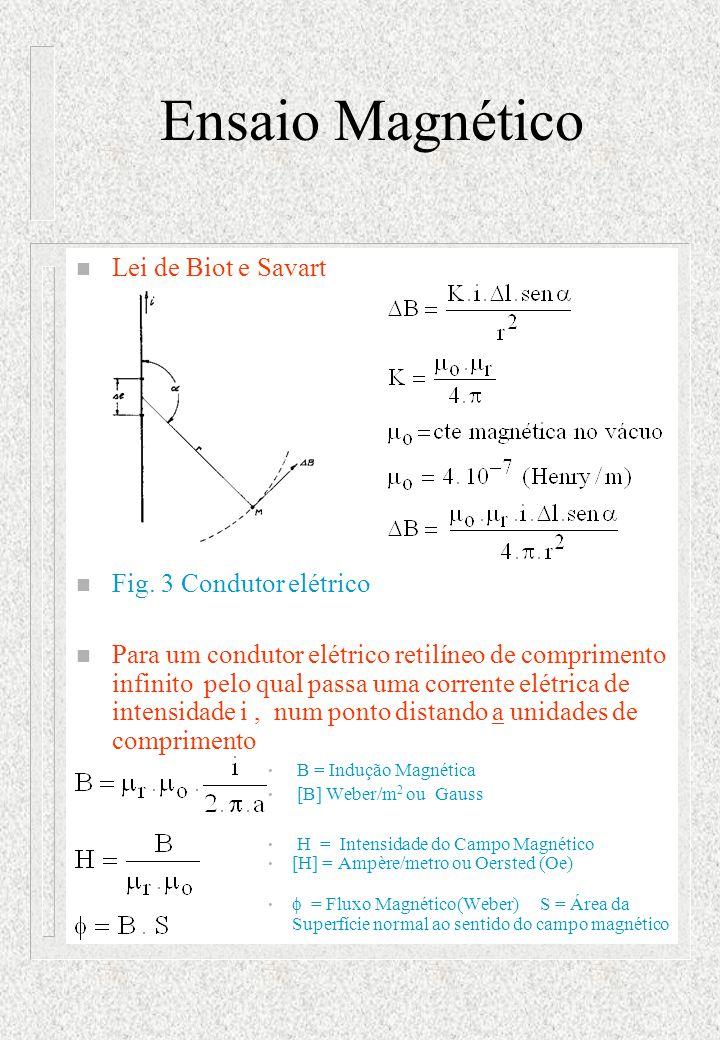 Ensaio Magnético Lei de Biot e Savart Fig. 3 Condutor elétrico