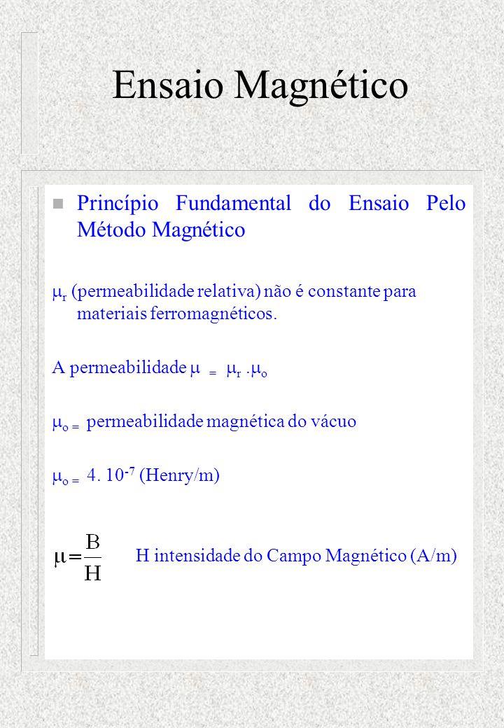 Ensaio Magnético Princípio Fundamental do Ensaio Pelo Método Magnético