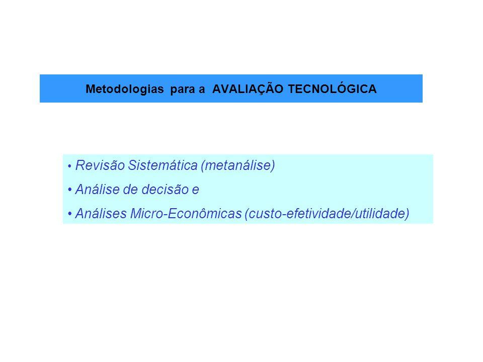 Metodologias para a AVALIAÇÃO TECNOLÓGICA