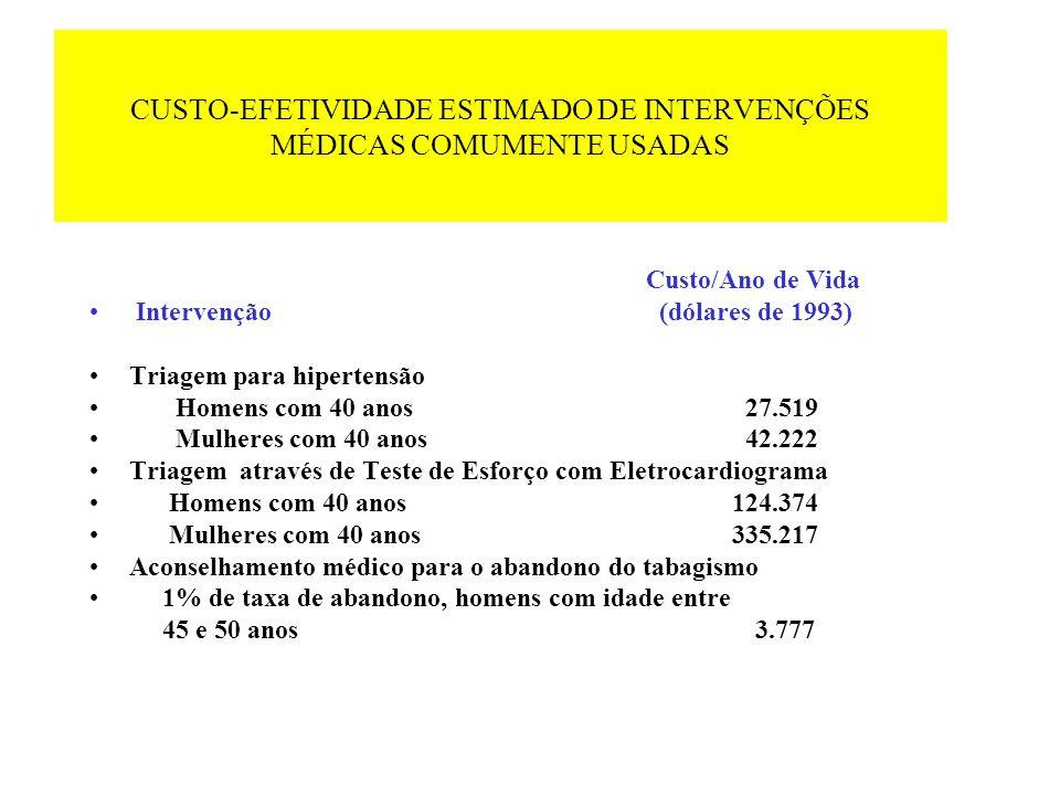 CUSTO-EFETIVIDADE ESTIMADO DE INTERVENÇÕES MÉDICAS COMUMENTE USADAS