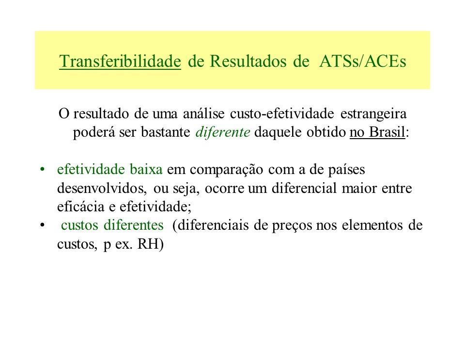 Transferibilidade de Resultados de ATSs/ACEs