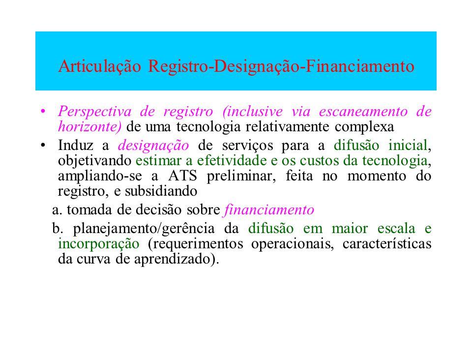 Articulação Registro-Designação-Financiamento