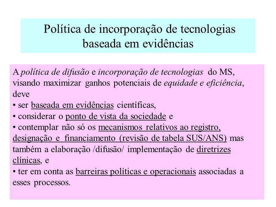 Política de incorporação de tecnologias baseada em evidências